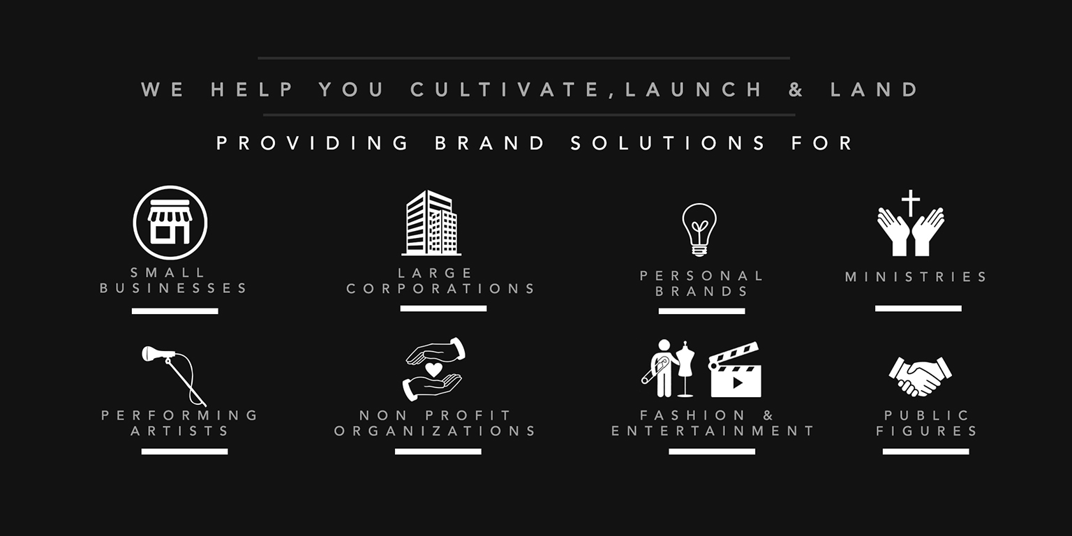 Providing Brand Solutions